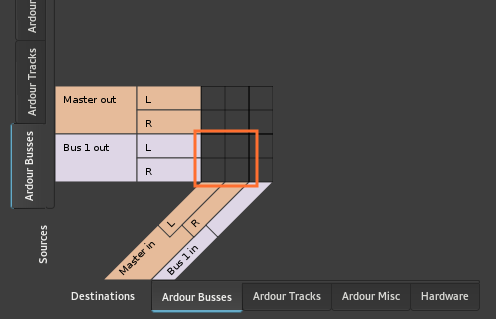 Ardour Routing Bus-Master Plugin